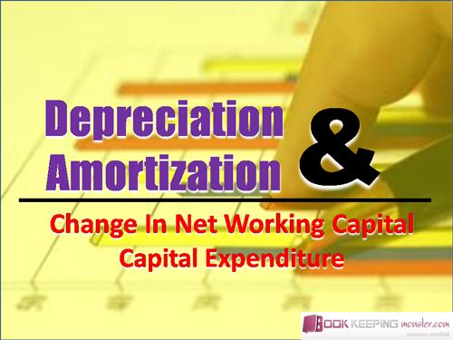 depreciation-and-amortization